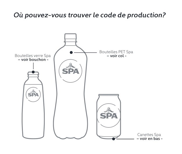 Productcode example